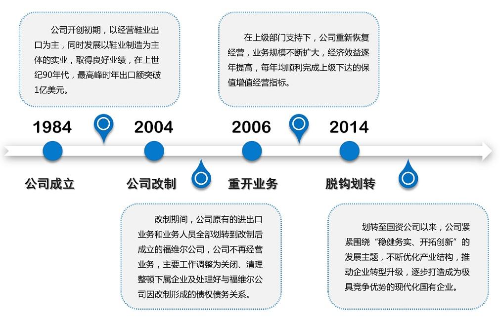 福建省全球直播进出口集团有限公司企业介绍2222.jpg